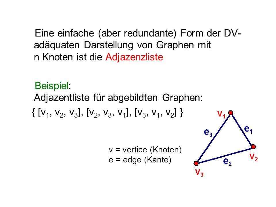 Eine einfache (aber redundante) Form der DV- adäquaten Darstellung von Graphen mit n Knoten ist die Adjazenzliste Beispiel: Adjazentliste für abgebildten Graphen: { [v 1, v 2, v 3 ], [v 2, v 3, v 1 ], [v 3, v 1, v 2 ] } v = vertice (Knoten) e = edge (Kante)