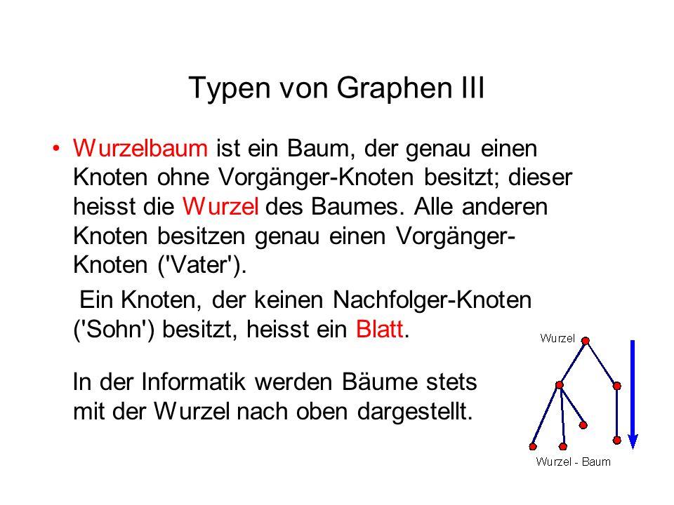 Typen von Graphen III Wurzelbaum ist ein Baum, der genau einen Knoten ohne Vorgänger-Knoten besitzt; dieser heisst die Wurzel des Baumes.