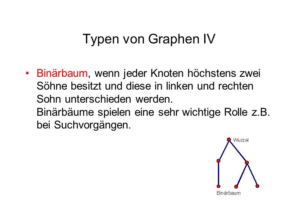 Typen von Graphen IV Binärbaum, wenn jeder Knoten höchstens zwei Söhne besitzt und diese in linken und rechten Sohn unterschieden werden.