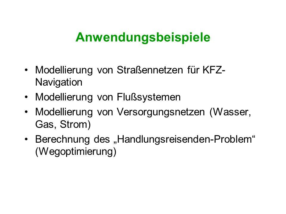 """Anwendungsbeispiele Modellierung von Straßennetzen für KFZ- Navigation Modellierung von Flußsystemen Modellierung von Versorgungsnetzen (Wasser, Gas, Strom) Berechnung des """"Handlungsreisenden-Problem (Wegoptimierung)"""