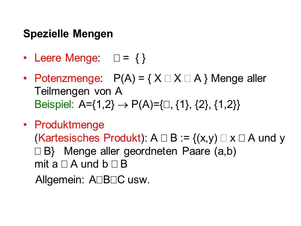 Spezielle Mengen Leere Menge:  = { } Potenzmenge:P(A) = { X  X  A } Menge aller Teilmengen von A Beispiel: A={1,2}  P(A)={ , {1}, {2}, {1,2}} Pro