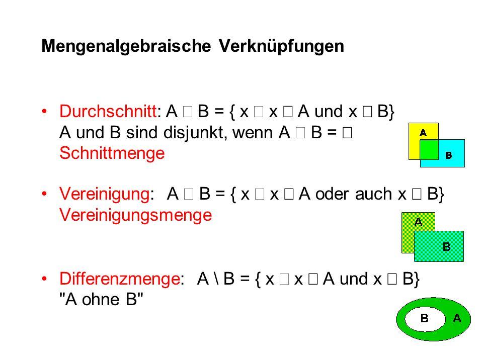 Mengenalgebraische Verknüpfungen Durchschnitt: A  B = { x  x  A und x  B} A und B sind disjunkt, wenn A  B =  Schnittmenge Vereinigung: A  B = { x  x  A oder auch x  B} Vereinigungsmenge Differenzmenge: A \ B = { x  x  A und x  B} A ohne B