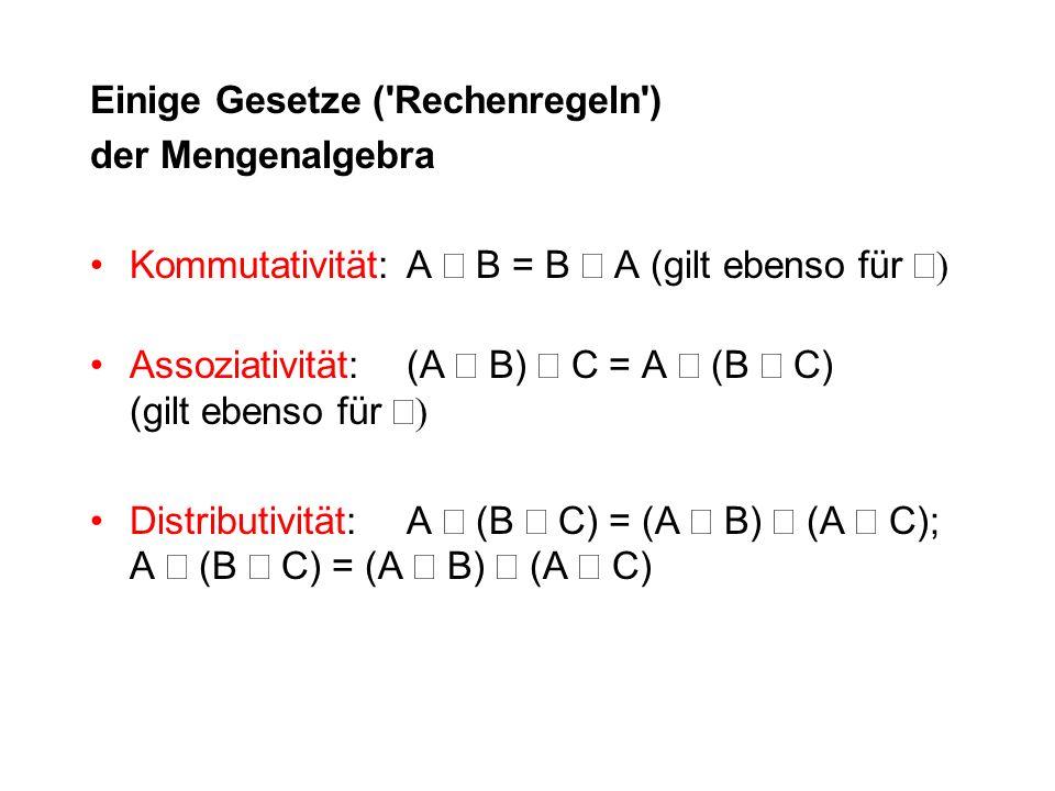 Einige Gesetze ( Rechenregeln ) der Mengenalgebra Kommutativität:A  B = B  A (gilt ebenso für  Assoziativität:(A  B)  C = A  (B  C) (gilt ebenso für  Distributivität:A  (B  C) = (A  B)  (A  C); A  (B  C) = (A  B)  (A  C)