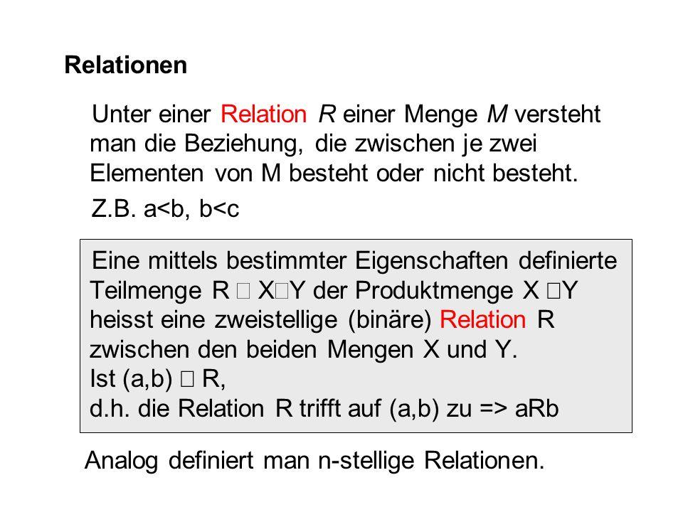 Relationen Unter einer Relation R einer Menge M versteht man die Beziehung, die zwischen je zwei Elementen von M besteht oder nicht besteht.