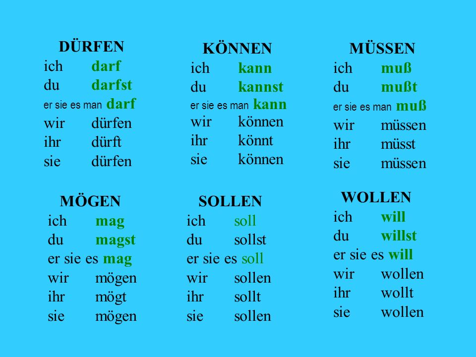Homework vocab exercises B, C and D on page 10 and 11 on line K9 Hausaufgaben Übung 1- 3