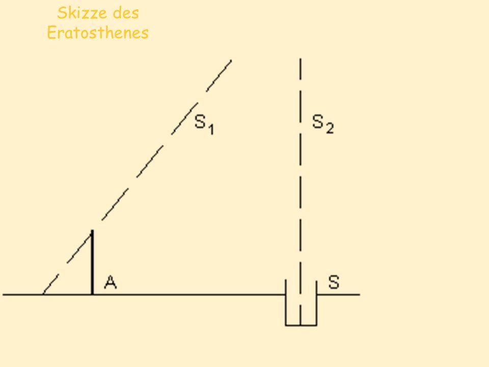 Skizze des Eratosthenes