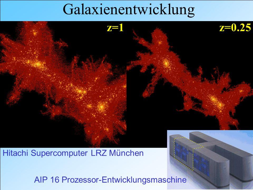 Galaxienentwicklung z=1z=0.25 Hitachi Supercomputer LRZ München AIP 16 Prozessor-Entwicklungsmaschine
