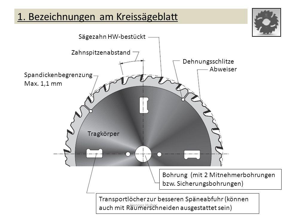 1. Bezeichnungen am Kreissägeblatt Sägezahn HW-bestückt Spandickenbegrenzung Max. 1,1 mm Zahnspitzenabstand Dehnungsschlitze Abweiser Bohrung (mit 2 M