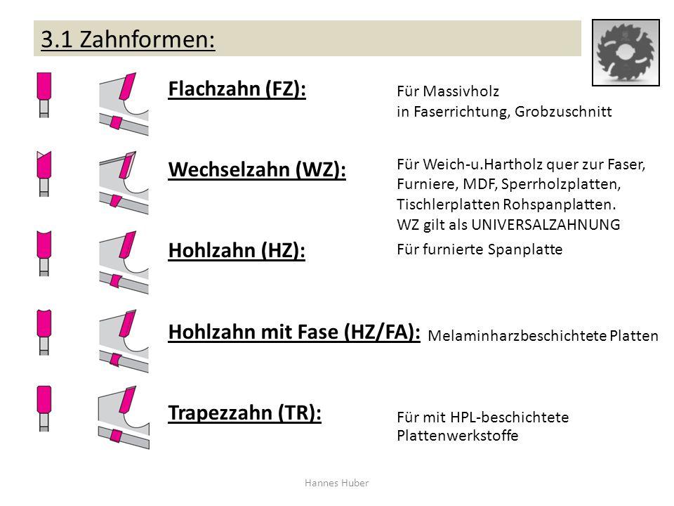 3.1 Zahnformen: Flachzahn (FZ): Wechselzahn (WZ): Hohlzahn (HZ): Hohlzahn mit Fase (HZ/FA): Trapezzahn (TR): Für Massivholz in Faserrichtung, Grobzusc