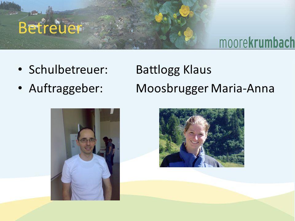 Betreuer Schulbetreuer:Battlogg Klaus Auftraggeber:Moosbrugger Maria-Anna