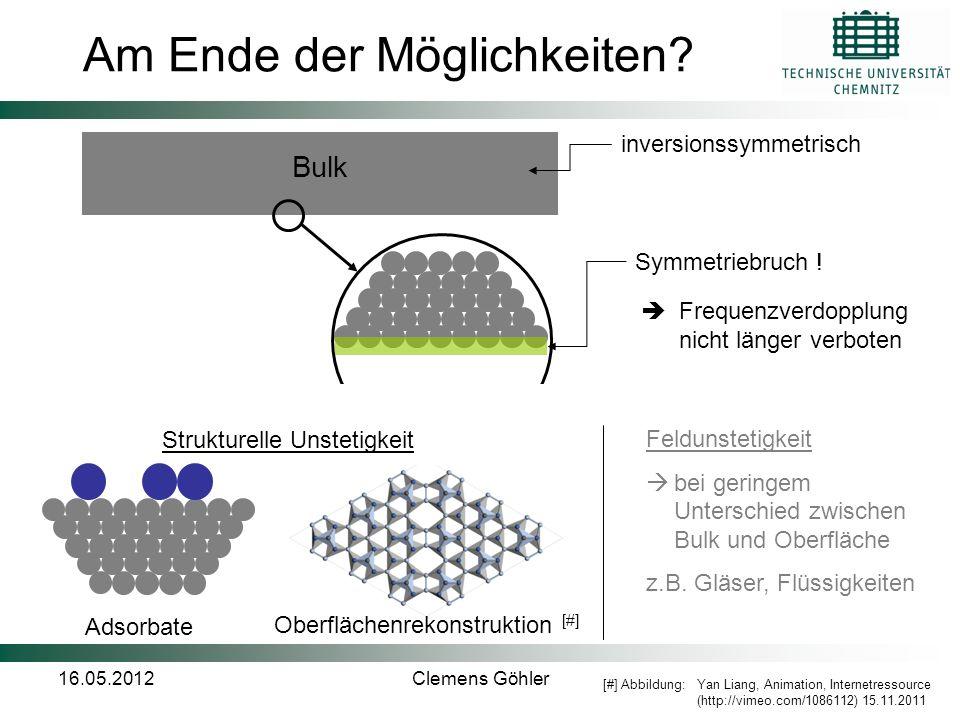 16.05.2012Clemens Göhler Experimentelles Prinzip Photomultiplier APD Spektrometer Monochromator Nd:YAG Ti:Saphir Farbstoff OPO...