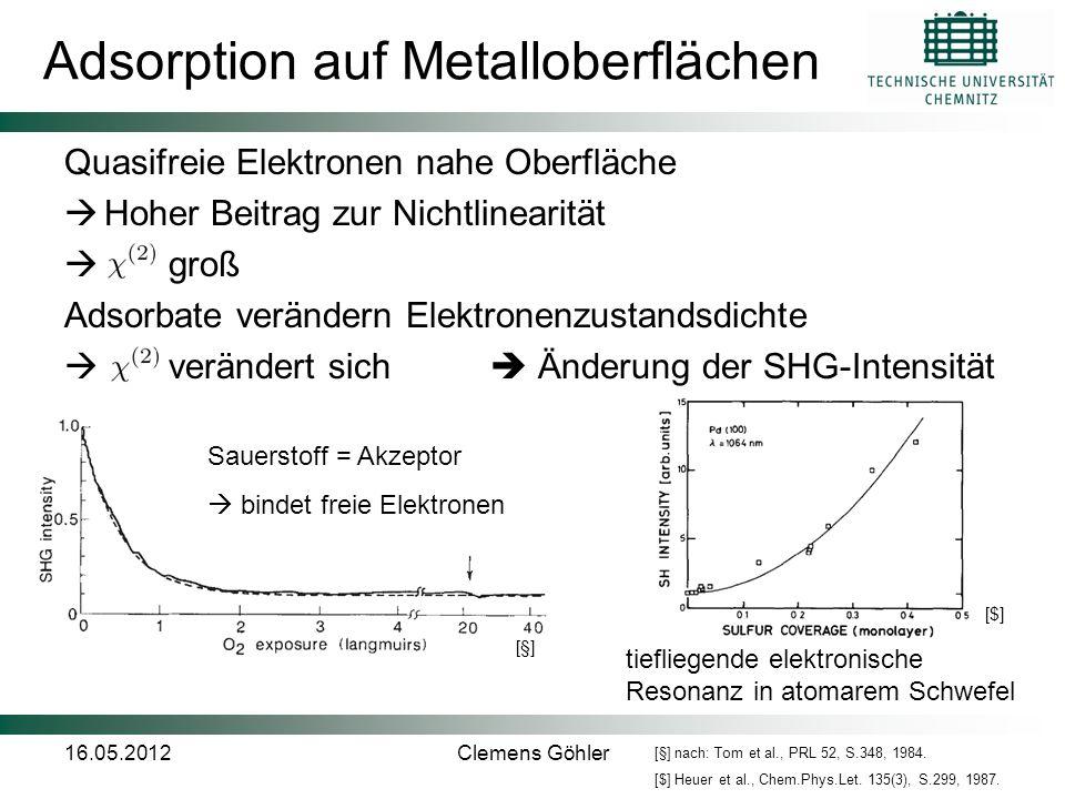 16.05.2012Clemens Göhler Elektrochemie in situ Ag-Elektrode SHG KCl 0,1 M Frequenzverdopplung an Silberelektrode im Oxidations- / Reduktionskreis  Ad- und Desorption haben direkten Einfluß auf SHG-Signal [&] Shen, Nature 337, S.519, 1989.