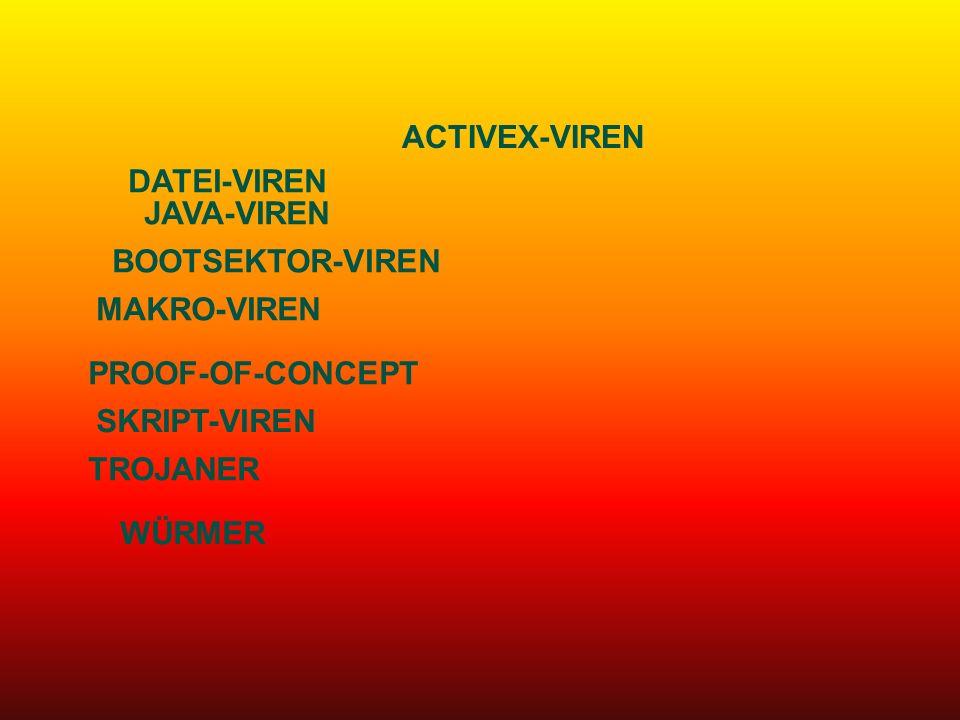 ACTIVEX-VIREN Eine ActiveX-Steuerung ist ein Komponentenobjekt, das in eine Internetseite eingebettet ist und bei der Anzeige der Seite automatisch ausgeführt wird.