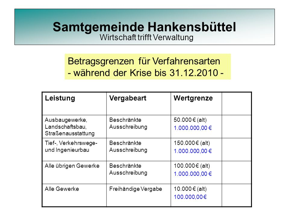 Samtgemeinde Hankensbüttel Betragsgrenzen für Verfahrensarten - während der Krise bis 31.12.2010 - LeistungVergabeartWertgrenze Ausbaugewerke, Landsch