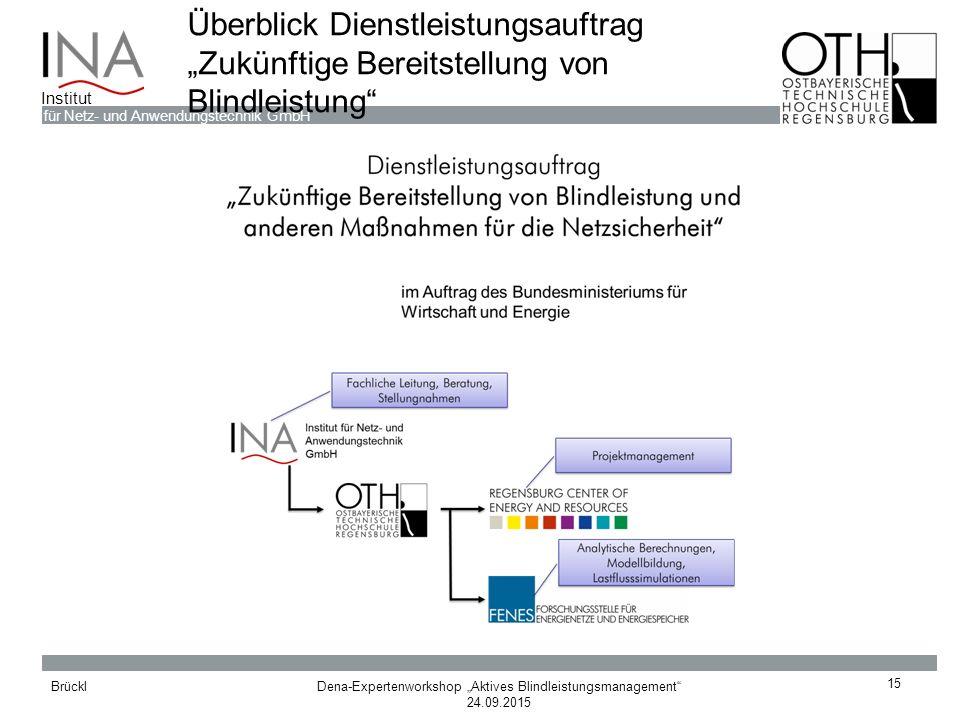 """Dena-Expertenworkshop """"Aktives Blindleistungsmanagement"""" 24.09.2015 Brückl für Netz- und Anwendungstechnik GmbH Institut Überblick Dienstleistungsauft"""
