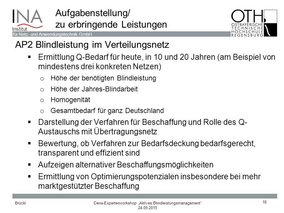 """Dena-Expertenworkshop """"Aktives Blindleistungsmanagement"""" 24.09.2015 Brückl für Netz- und Anwendungstechnik GmbH Institut 18 Aufgabenstellung/ zu erbri"""