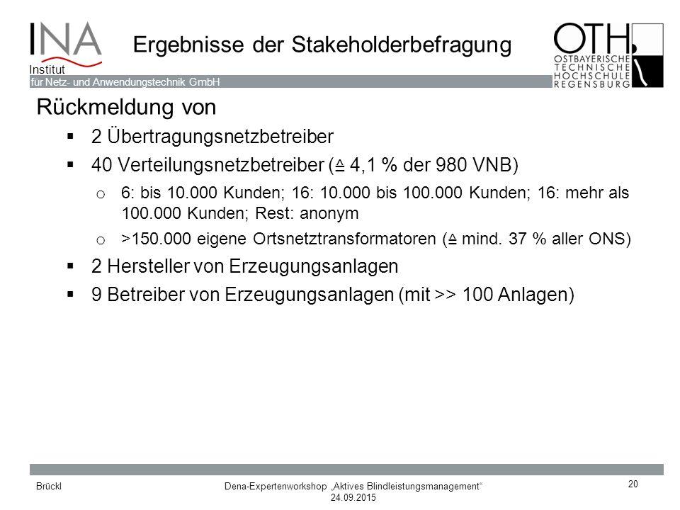 """Dena-Expertenworkshop """"Aktives Blindleistungsmanagement"""" 24.09.2015 Brückl für Netz- und Anwendungstechnik GmbH Institut 20 Ergebnisse der Stakeholder"""