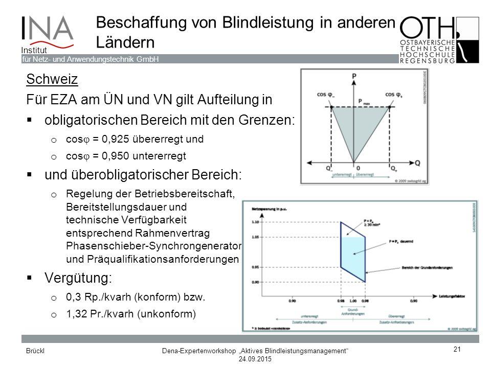 """Dena-Expertenworkshop """"Aktives Blindleistungsmanagement"""" 24.09.2015 Brückl für Netz- und Anwendungstechnik GmbH Institut 21 Beschaffung von Blindleist"""