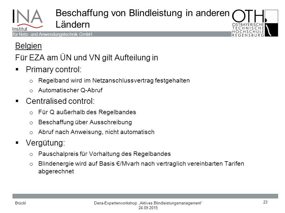 """Dena-Expertenworkshop """"Aktives Blindleistungsmanagement"""" 24.09.2015 Brückl für Netz- und Anwendungstechnik GmbH Institut 23 Beschaffung von Blindleist"""