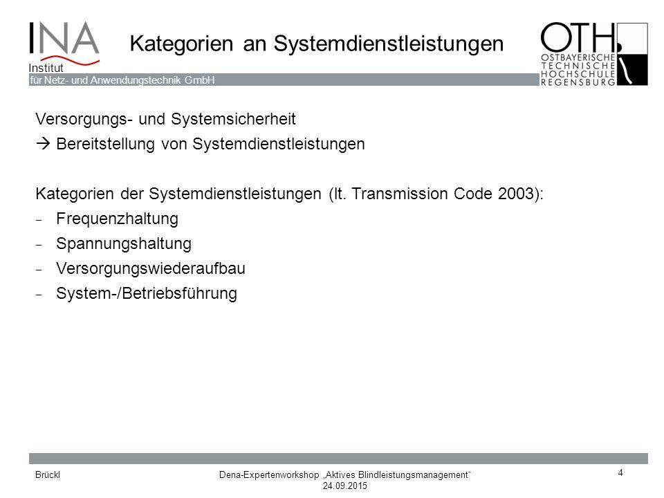 """Dena-Expertenworkshop """"Aktives Blindleistungsmanagement"""" 24.09.2015 Brückl für Netz- und Anwendungstechnik GmbH Institut Kategorien an Systemdienstlei"""