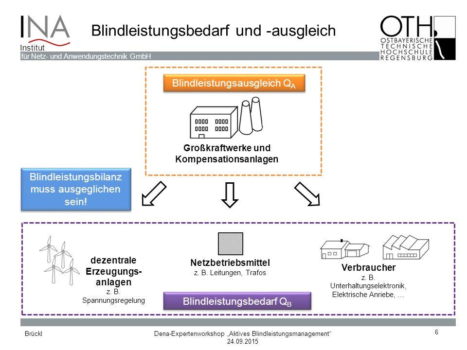 """Dena-Expertenworkshop """"Aktives Blindleistungsmanagement"""" 24.09.2015 Brückl für Netz- und Anwendungstechnik GmbH Institut Blindleistungsbedarf und -aus"""
