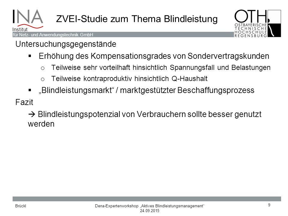 """Dena-Expertenworkshop """"Aktives Blindleistungsmanagement 24.09.2015 Brückl für Netz- und Anwendungstechnik GmbH Institut 20 Ergebnisse der Stakeholderbefragung Rückmeldung von  2 Übertragungsnetzbetreiber  40 Verteilungsnetzbetreiber ( ≙ 4,1 % der 980 VNB) o 6: bis 10.000 Kunden; 16: 10.000 bis 100.000 Kunden; 16: mehr als 100.000 Kunden; Rest: anonym o >150.000 eigene Ortsnetztransformatoren ( ≙ mind."""
