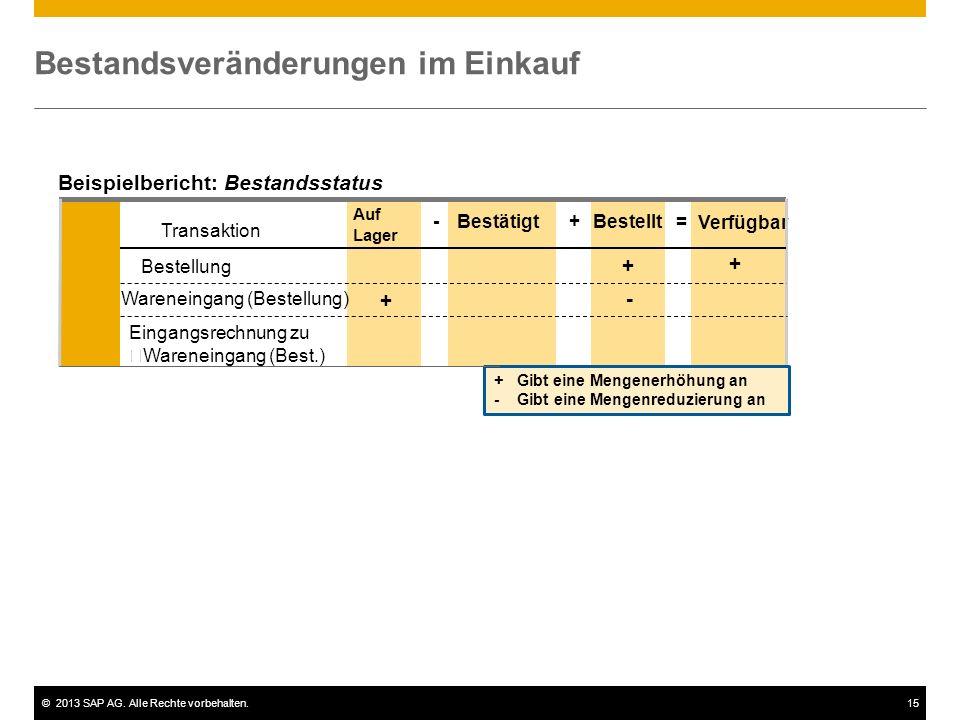 ©2013 SAP AG. Alle Rechte vorbehalten.15 Beispielbericht: Bestandsstatus Bestandsveränderungen im Einkauf Auf Lager -Bestätigt+ Bestellt = Verfügbar T