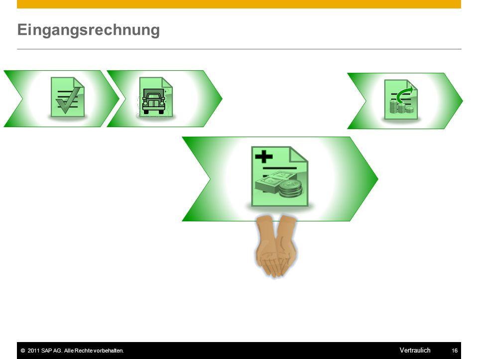 ©2011 SAP AG. Alle Rechte vorbehalten.16 Vertraulich Eingangsrechnung