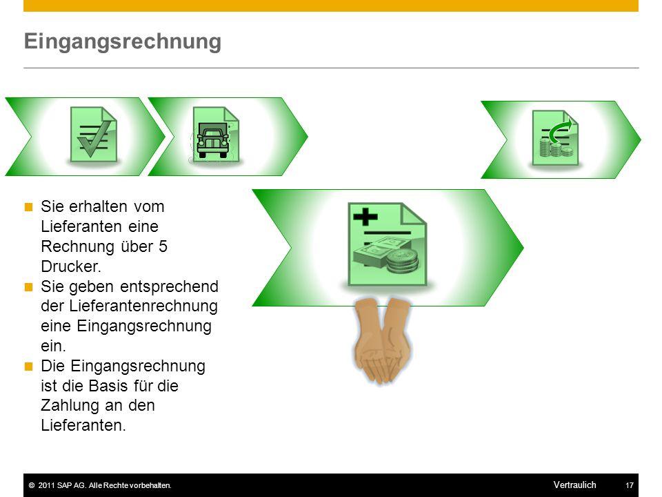 ©2011 SAP AG. Alle Rechte vorbehalten.17 Vertraulich Eingangsrechnung Sie erhalten vom Lieferanten eine Rechnung über 5 Drucker. Sie geben entsprechen