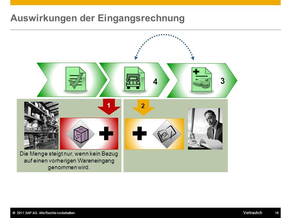 ©2011 SAP AG. Alle Rechte vorbehalten.18 Vertraulich Auswirkungen der Eingangsrechnung 3 4 Die Menge steigt nur, wenn kein Bezug auf einen vorherigen