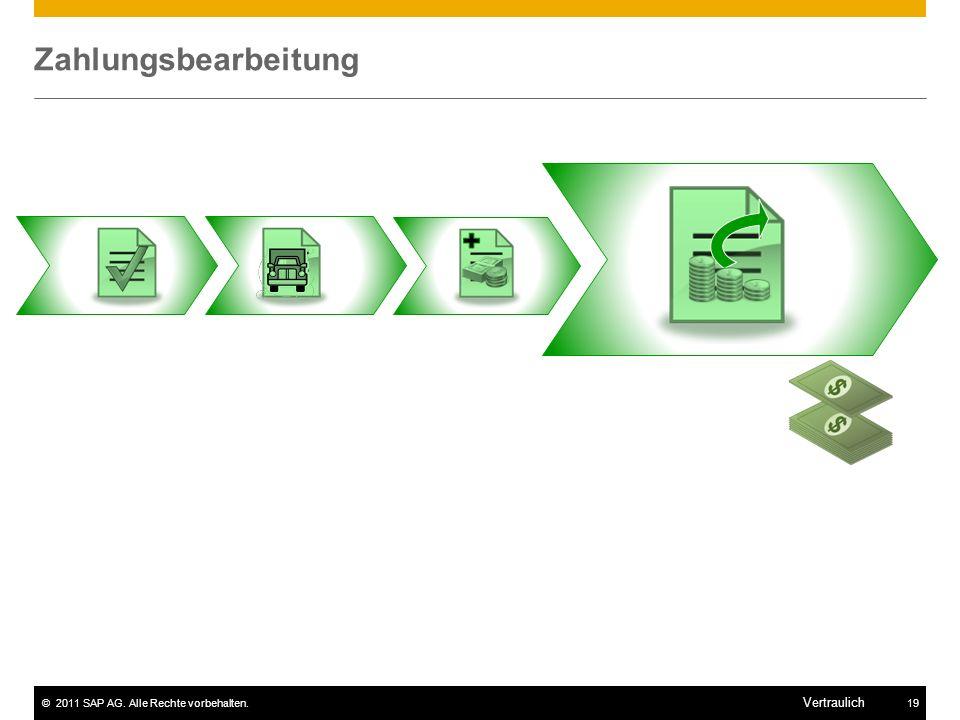 ©2011 SAP AG. Alle Rechte vorbehalten.19 Vertraulich Zahlungsbearbeitung