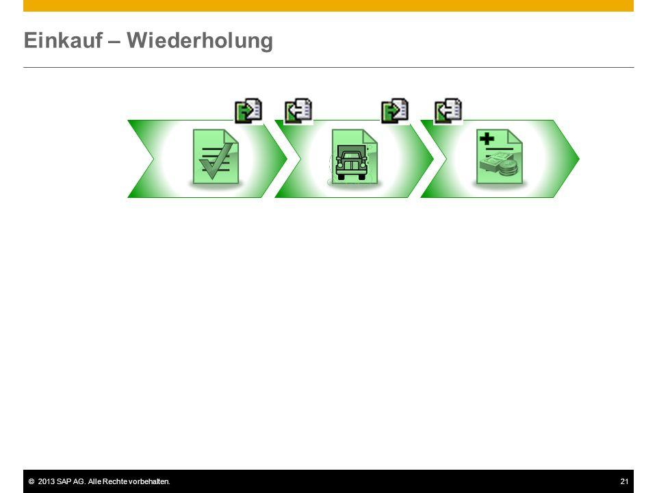 ©2013 SAP AG. Alle Rechte vorbehalten.21 Einkauf – Wiederholung