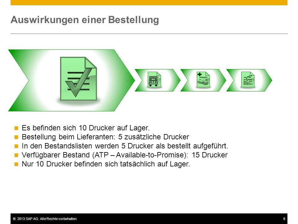 ©2013 SAP AG. Alle Rechte vorbehalten.6 Auswirkungen einer Bestellung Es befinden sich 10 Drucker auf Lager. Bestellung beim Lieferanten: 5 zusätzlich