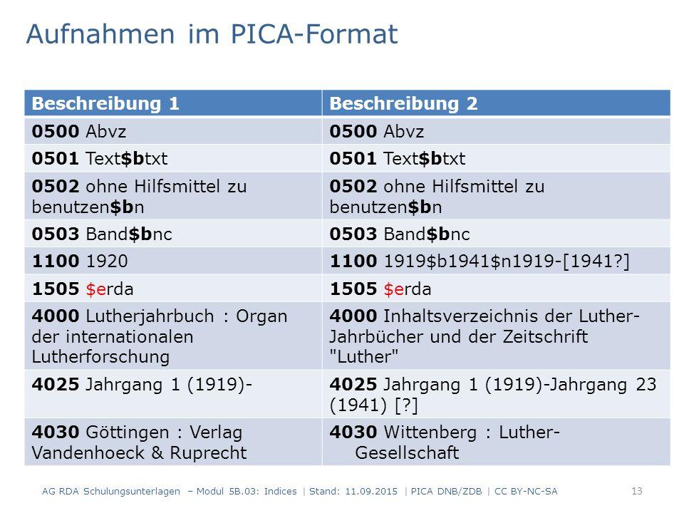 AG RDA Schulungsunterlagen – Modul 5B.03: Indices | Stand: 11.09.2015 | PICA DNB/ZDB | CC BY-NC-SA 13 Aufnahmen im PICA-Format Beschreibung 1Beschreibung 2 0500 Abvz 0501 Text$btxt 0502 ohne Hilfsmittel zu benutzen$bn 0503 Band$bnc 1100 19201100 1919$b1941$n1919-[1941 ] 1505 $erda 4000 Lutherjahrbuch : Organ der internationalen Lutherforschung 4000 Inhaltsverzeichnis der Luther- Jahrbücher und der Zeitschrift Luther 4025 Jahrgang 1 (1919)-4025 Jahrgang 1 (1919)-Jahrgang 23 (1941) [ ] 4030 Göttingen : Verlag Vandenhoeck & Ruprecht 4030 Wittenberg : Luther- Gesellschaft