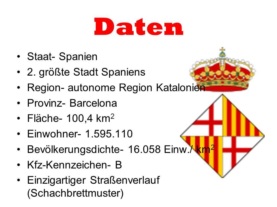 Daten Staat- Spanien 2. größte Stadt Spaniens Region- autonome Region Katalonien Provinz- Barcelona Fläche- 100,4 km 2 Einwohner- 1.595.110 Bevölkerun