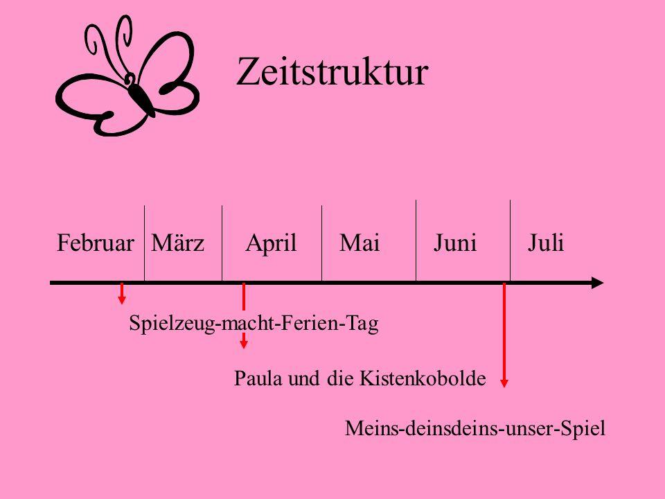 Zeitstruktur FebruarMärzAprilMaiJuniJuli Spielzeug-macht-Ferien-Tag Paula und die Kistenkobolde Meins-deinsdeins-unser-Spiel