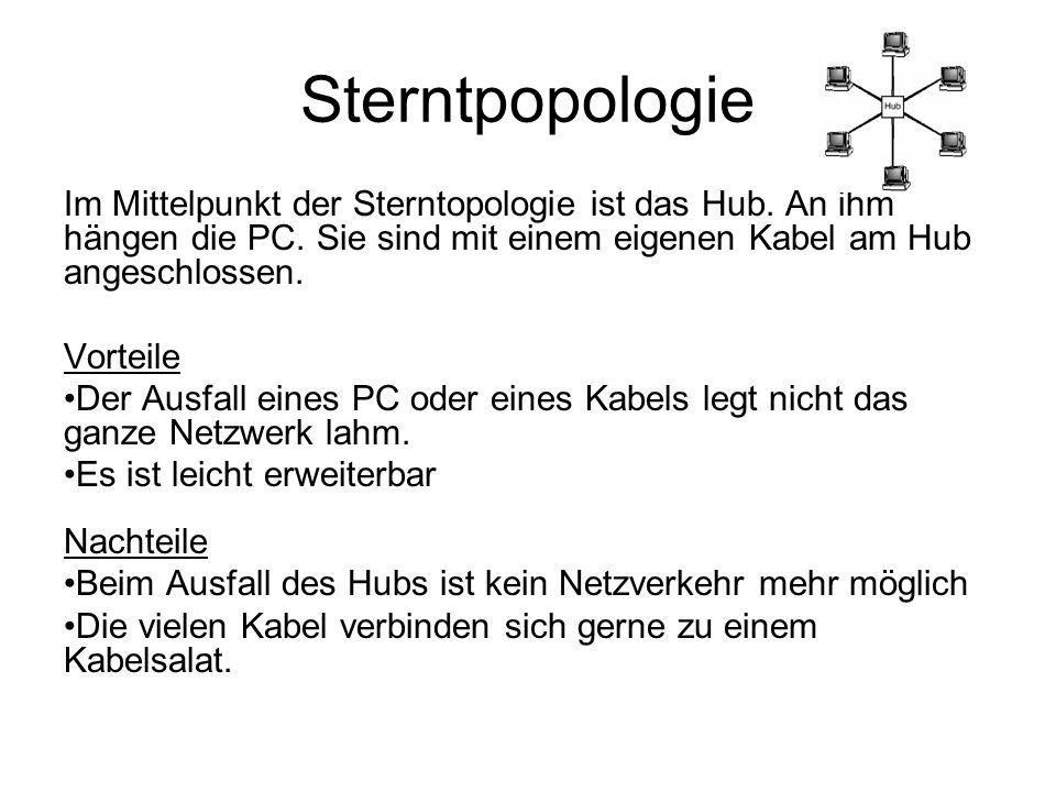 Sterntpopologie Im Mittelpunkt der Sterntopologie ist das Hub. An ihm hängen die PC. Sie sind mit einem eigenen Kabel am Hub angeschlossen. Vorteile D