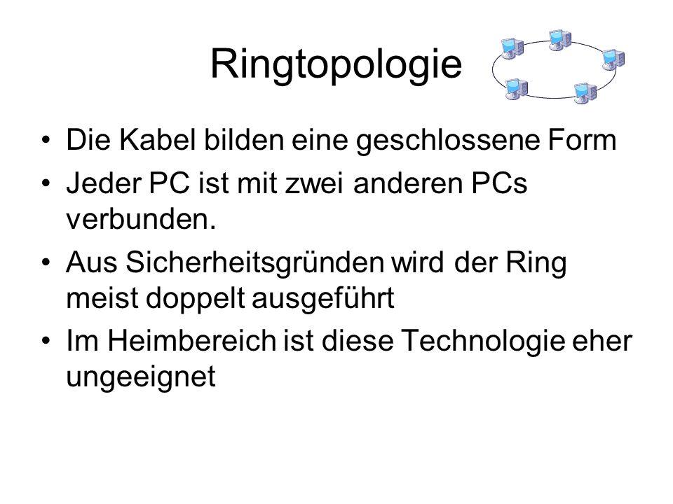 Ringtopologie Die Kabel bilden eine geschlossene Form Jeder PC ist mit zwei anderen PCs verbunden. Aus Sicherheitsgründen wird der Ring meist doppelt