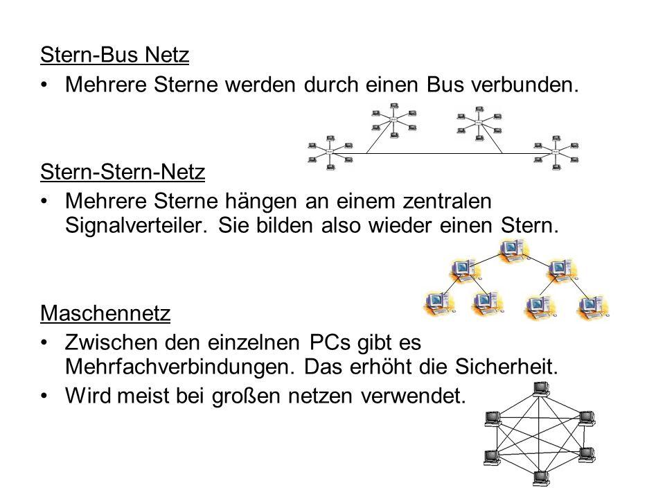 Stern-Bus Netz Mehrere Sterne werden durch einen Bus verbunden. Stern-Stern-Netz Mehrere Sterne hängen an einem zentralen Signalverteiler. Sie bilden