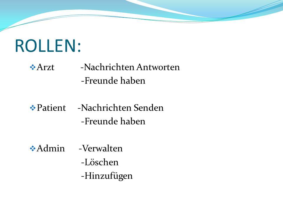 ROLLEN:  Arzt -Nachrichten Antworten -Freunde haben  Patient -Nachrichten Senden -Freunde haben  Admin -Verwalten -Löschen -Hinzufügen