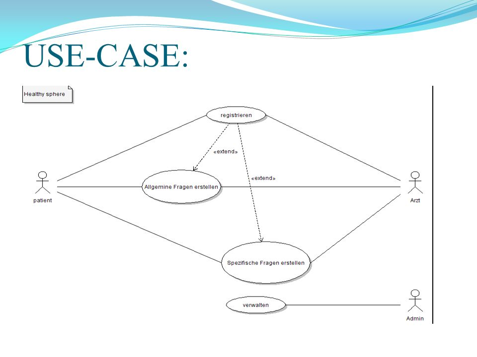 USE-CASE:
