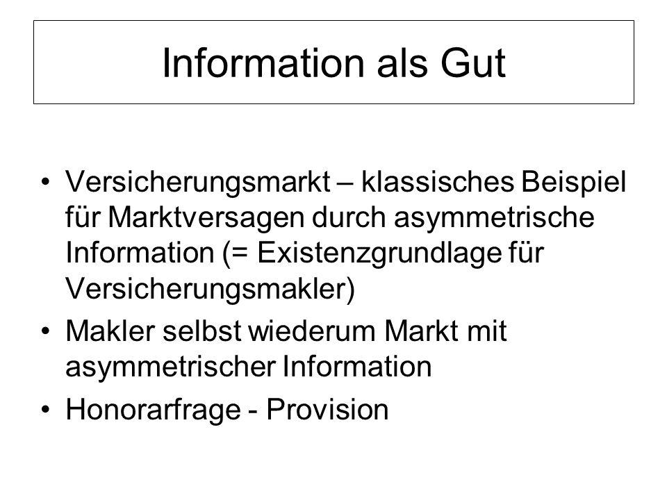 Information als Gut Versicherungsmarkt – klassisches Beispiel für Marktversagen durch asymmetrische Information (= Existenzgrundlage für Versicherungsmakler) Makler selbst wiederum Markt mit asymmetrischer Information Honorarfrage - Provision
