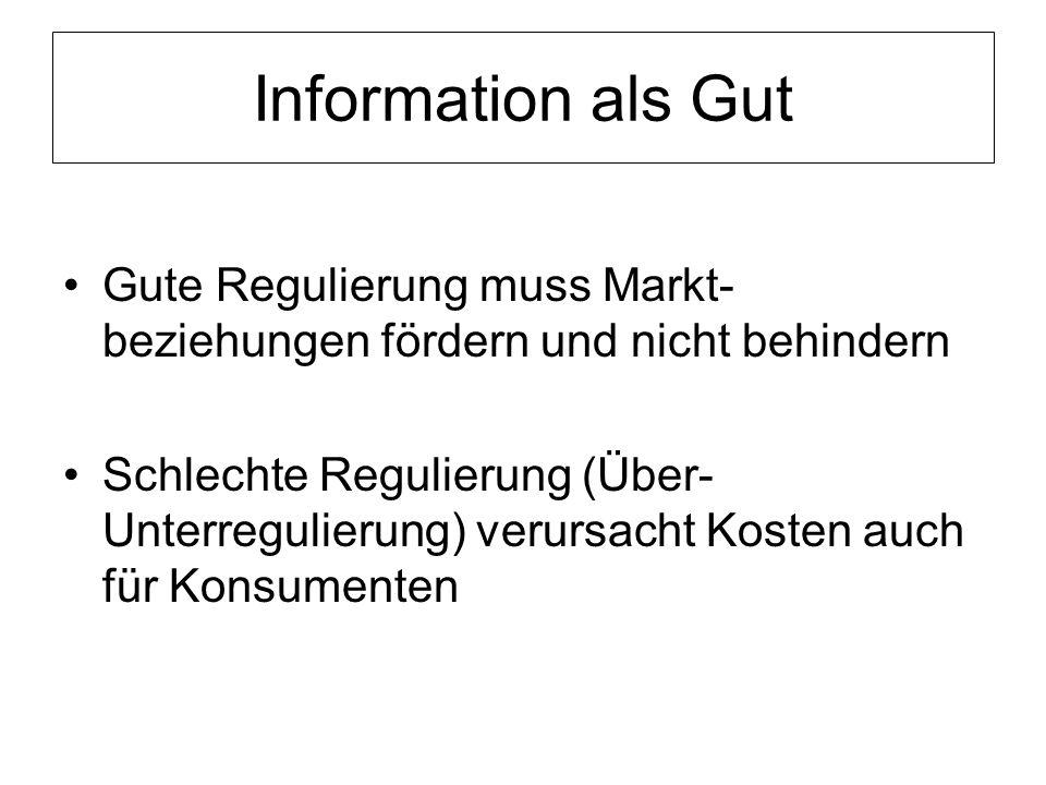 Information als Gut Gute Regulierung muss Markt- beziehungen fördern und nicht behindern Schlechte Regulierung (Über- Unterregulierung) verursacht Kosten auch für Konsumenten