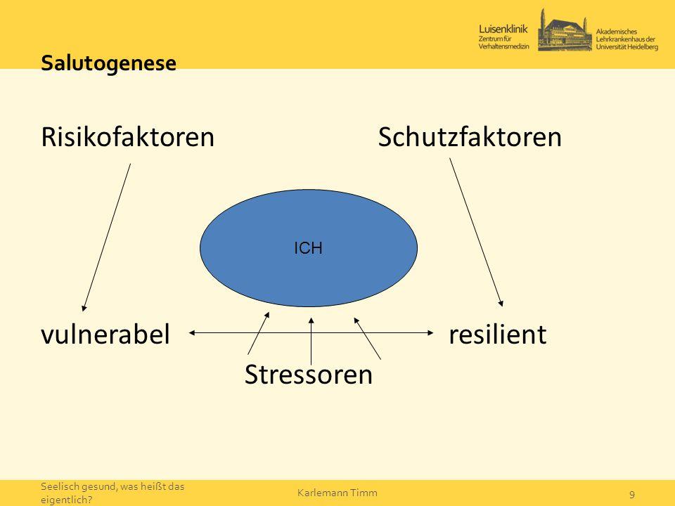 Salutogenese RisikofaktorenSchutzfaktoren vulnerabel resilient Stressoren Seelisch gesund, was heißt das eigentlich? Karlemann Timm 9 ICH