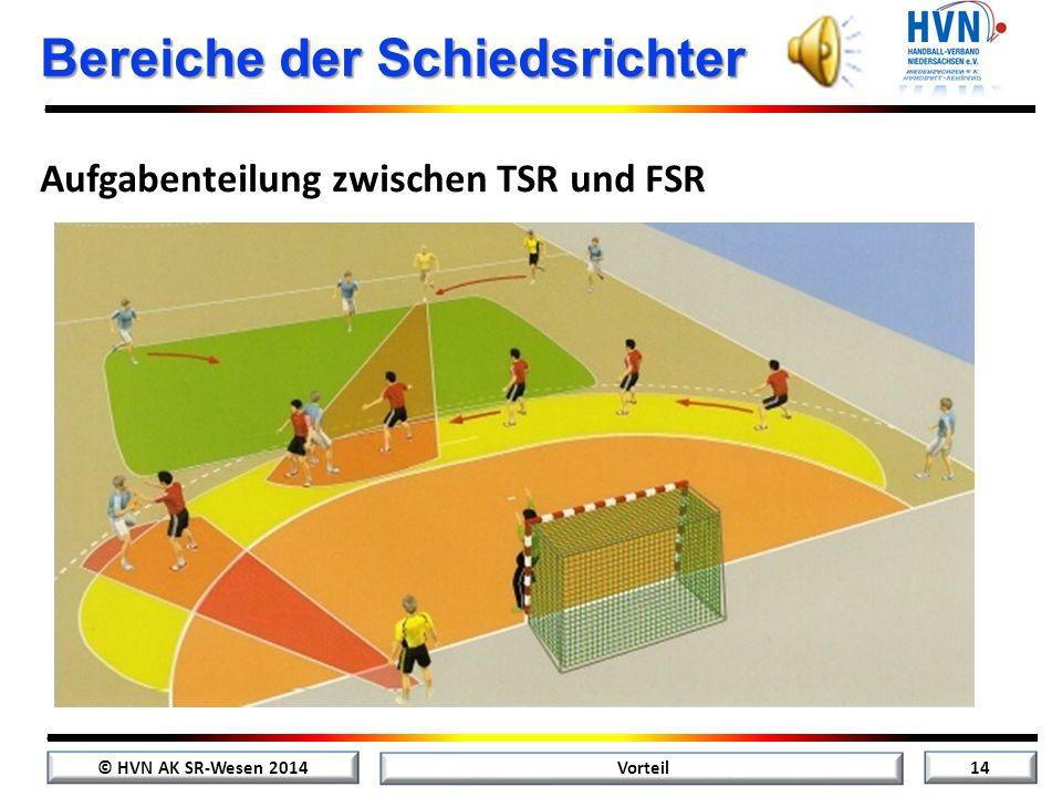 © HVN AK SR-Wesen 2014 13 Vorteil Bereiche der Schiedsrichter Was ist hier wichtig? Konsequente Aufgabenteilung erforderlich Abhängig vom Deckungssyst
