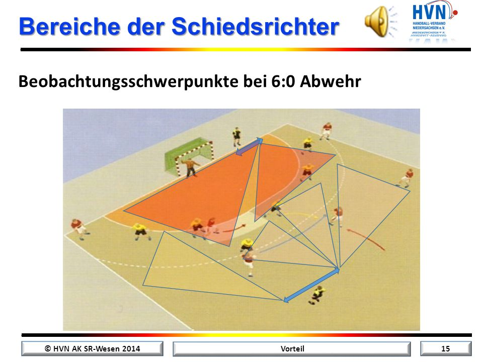 © HVN AK SR-Wesen 2014 14 Vorteil Bereiche der Schiedsrichter Aufgabenteilung zwischen TSR und FSR
