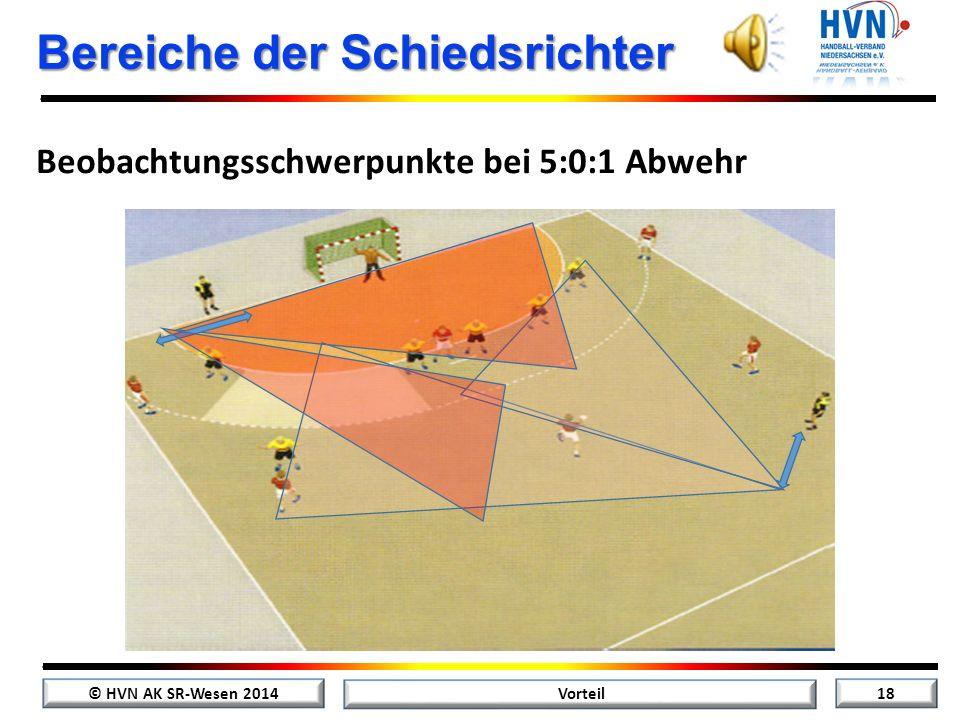 © HVN AK SR-Wesen 2014 17 Vorteil Bereiche der Schiedsrichter Beobachtungsschwerpunkte bei 3:2:1 Abwehr