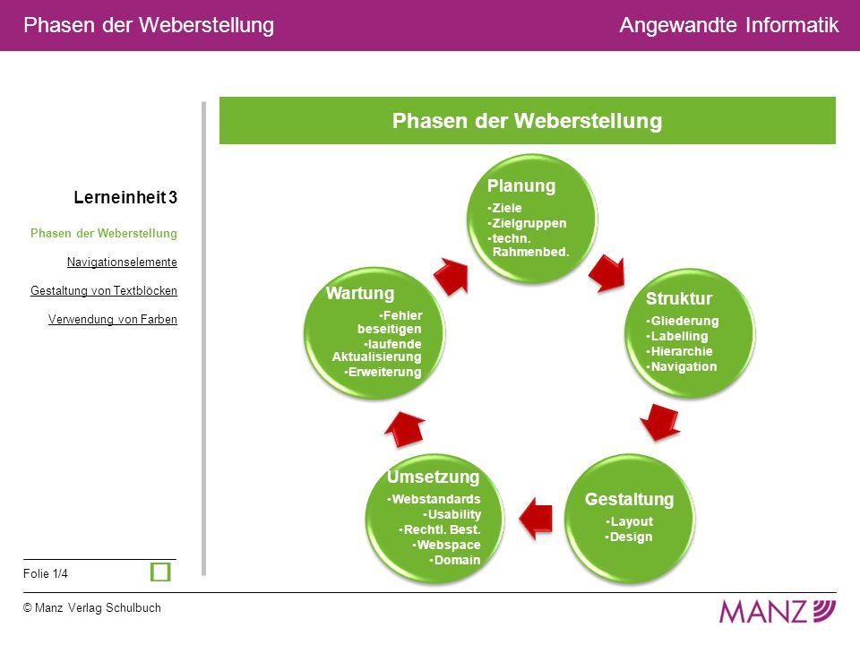 © Manz Verlag Schulbuch Folie 1/4 Phasen der WeberstellungAngewandte Informatik Phasen der Weberstellung Lerneinheit 3 Phasen der Weberstellung Naviga