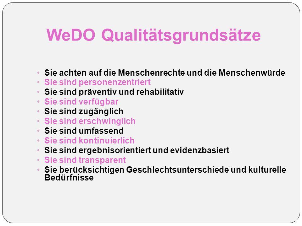 WeDO-Qualitätsgrundsätze Quiz zu den 11 Qualitätsgrundsätzen