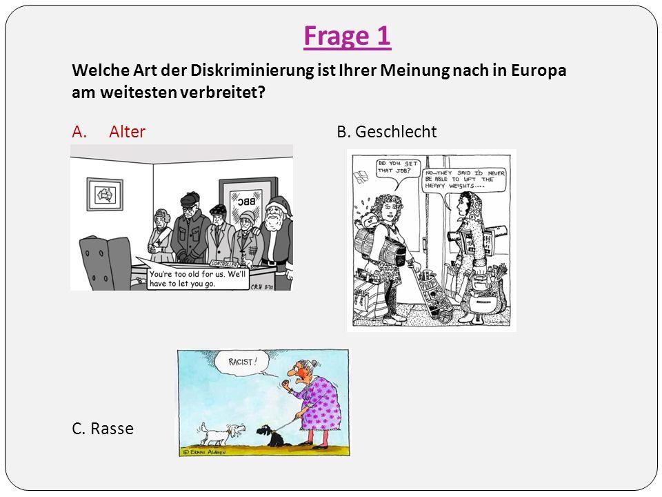 Frage 1 Welche Art der Diskriminierung ist Ihrer Meinung nach in Europa am weitesten verbreitet.